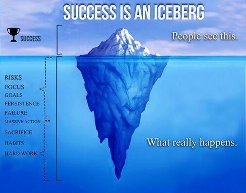was kann man tun um erfolgreich zu sein